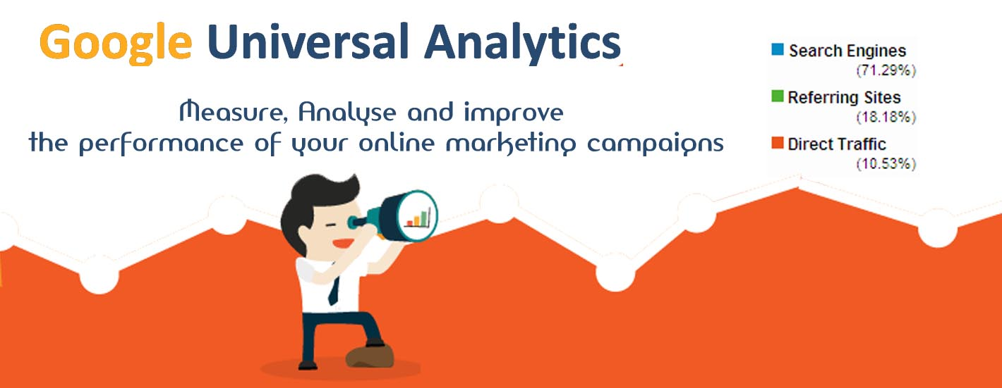 Google Analytics Banner