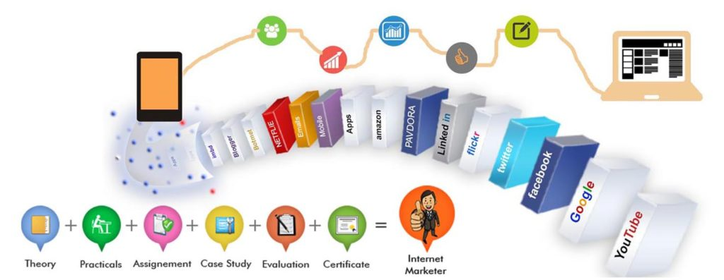 proideators-digital-marketing-course-banner-202